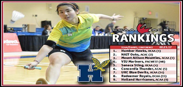 CCAA/ACSC Rankings Update + Concordia Thunder to host 2018 CCAA/ACSC Badminton National Championships